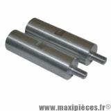Adaptateur parebrise M8/F8 (Mâle-Femelle) (1 PAS INVERSE/1 NORMAL) X2 *Déstockage !