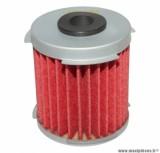 Filtre à huile Hiflofiltro HF168 (41x49mm) pièce pour Maxi-Scooter : DAELIM 125 S2
