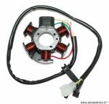 Stator allumage 50 à boite pour derbi 50 senda (ducati 85w) - Type origine avec meilleurs éclairage et performances