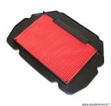 Filtre à air Hiflofiltro HFA1606 pièce pour Moto : HONDA CBR 600 F 1995>1998
