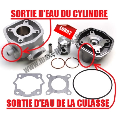 Photo du moteur derbi senda.
