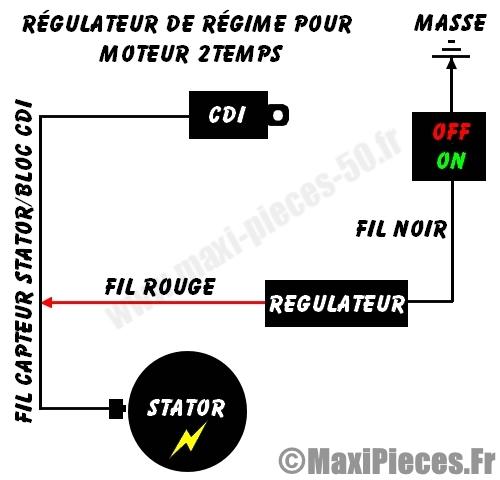Schema_regulateur_de_regime.jpg